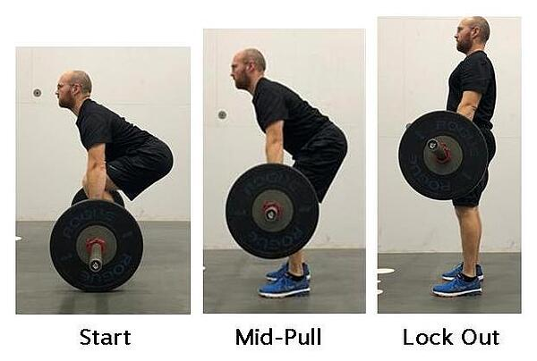 Deadlift Positions